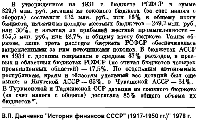 SSSRdotacii_1515293290.png