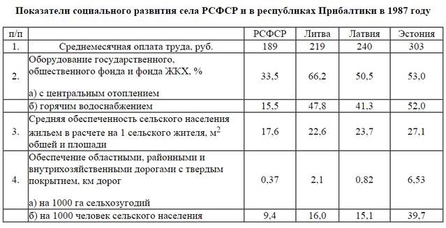 SSSRdotacii_1515293807.png